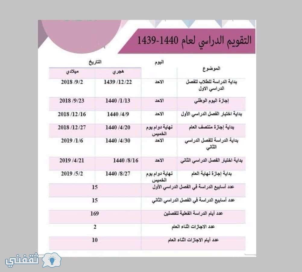 التقويم الدراسي للعام 1439 / 1440 هجريأ