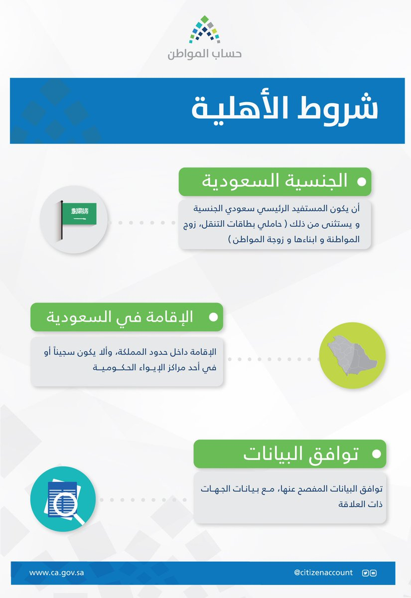 شروط الأهلية في حساب المواطن