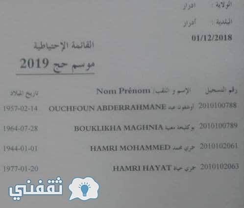 كشوف نتائج قرعة الحج الجزائر 2019