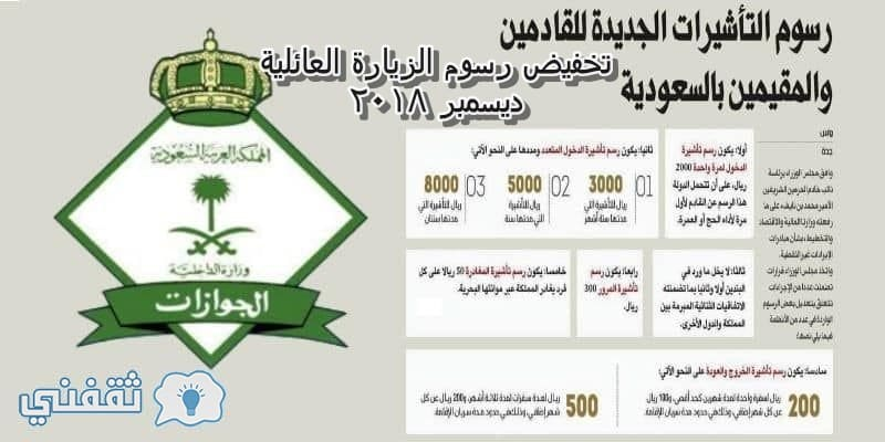 رسوم تأشيرات السعودية الجديدة 1441 2020 للوافدين والمقيمين ثقفني