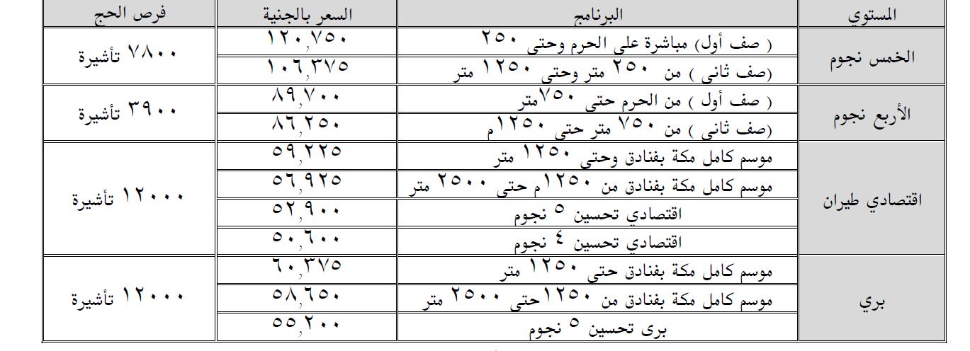 أسعار حج القرعة وأسعار تذاكر الطيران 2019