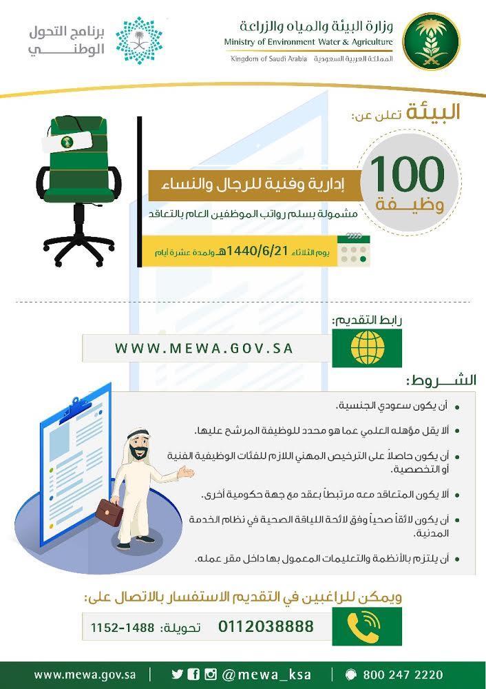 وظائف وزارة البيئة والمياه والزراعة 1440 هـ للرجال والنساء وشروط وكيفية التقديم
