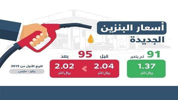أرامكو سعر البنزين