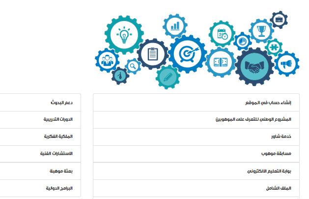 """برنامج قياس موهبة التميز والإبداع mawhiba.org   أهداف البرنامج """"موعد وشروط التسجيل والتقديم"""" وطريقة الدفع"""