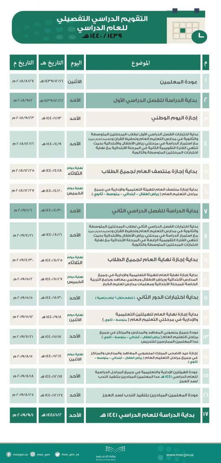 مواعيد الامتحانات الفصل الدراسي الثاني في السعودية 2019