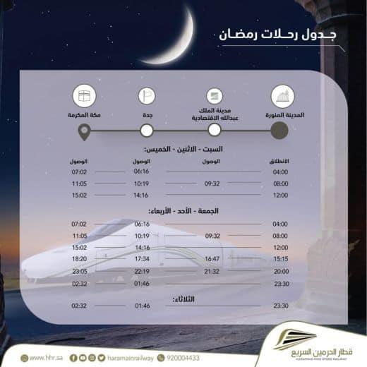 رحلات جديدة بين مكة المكرمة والمدينة المنور بقطار الحرمين السريع