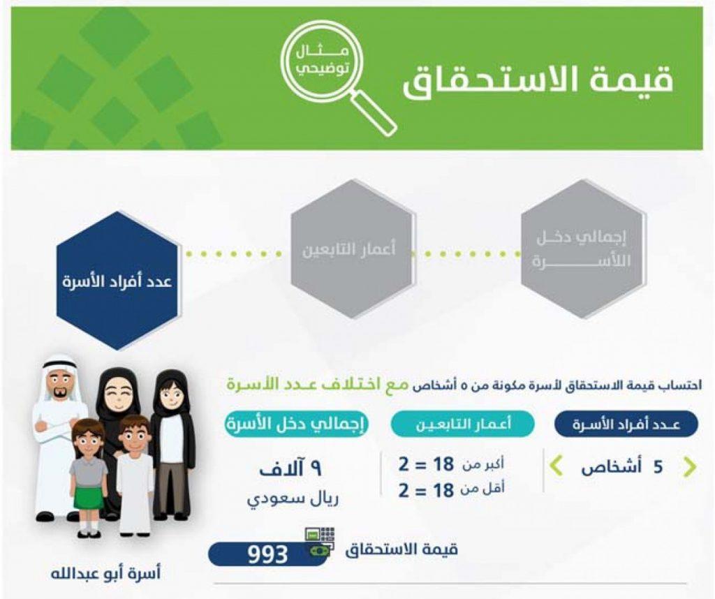 موعد صرف دفعة حساب المواطن