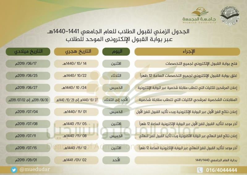 الجدول الزمني لقبول الطلاب في جامعة المجمعة