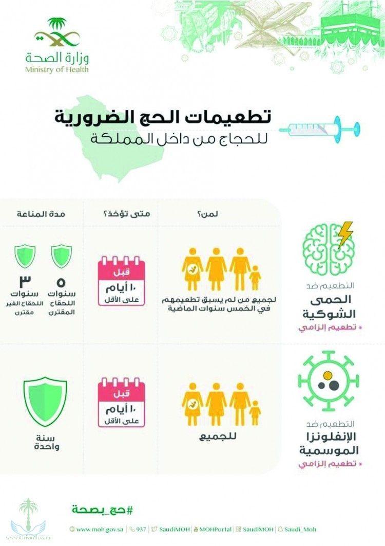 تطعيمات حجاج الداخل
