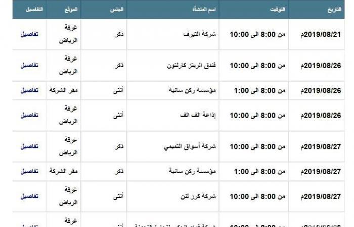 مقرات وظائف غرفة الرياض