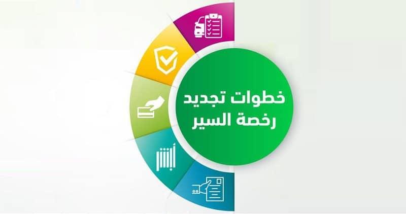 رسوم تجديد رخصة القيادة و رسوم اجراءات المرور عند تجديد رخصة