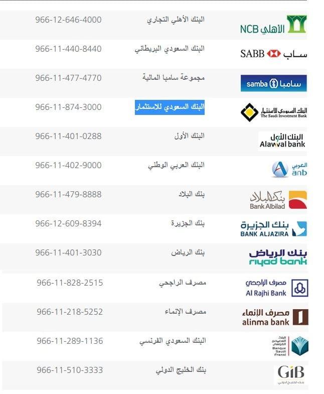 قائمة البنوك المشاركة في اكتتاب أرامكو
