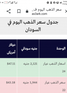 اسعار الذهب في السودان