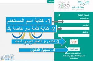 """الآن عبر رابط نظام نور برقم الهوية""""noor.moe.gov.sa"""" استعلم عن نتائج الامتحانات1441"""