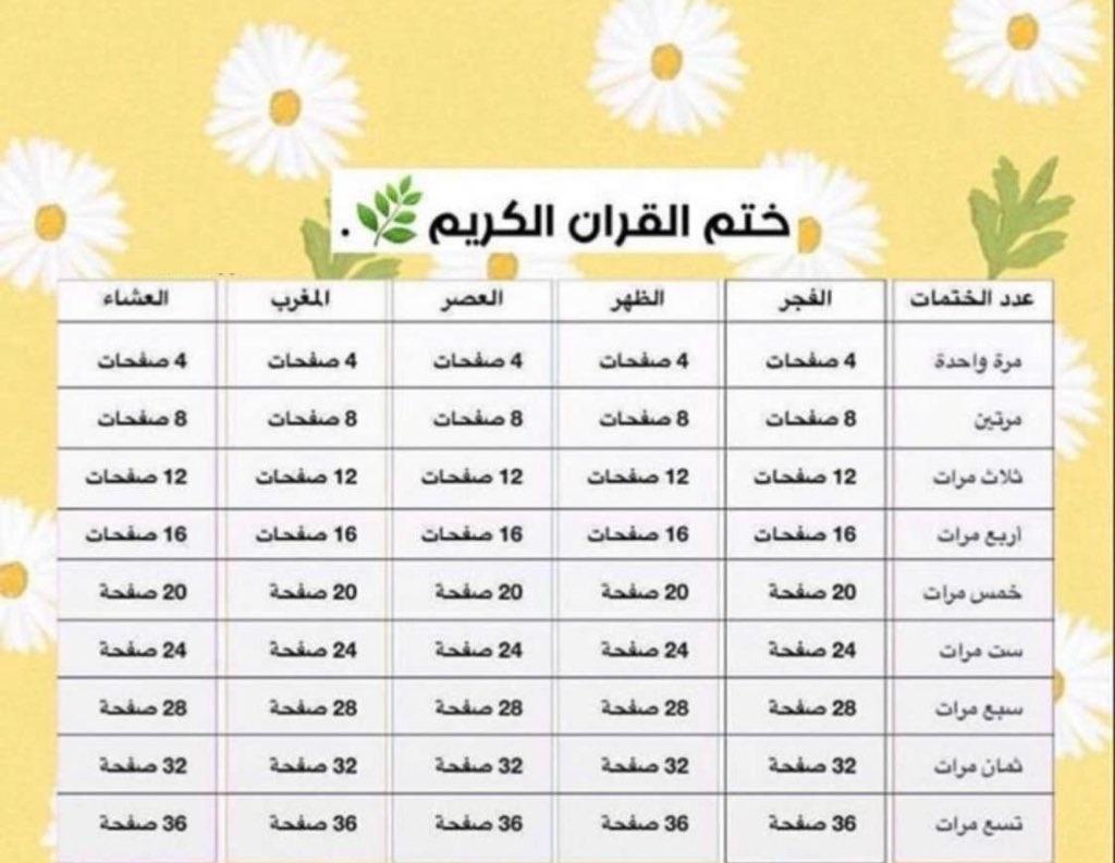 طريقة ختم القرآن الكريم من المصحف 9 مرات في رمضان ثقفني