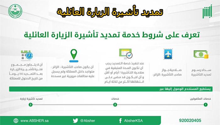 تمديد تأشيرة الزيارة 2020 بجميع أنواعها عائلية عمل تجارة علاج في السعودية ثقفني