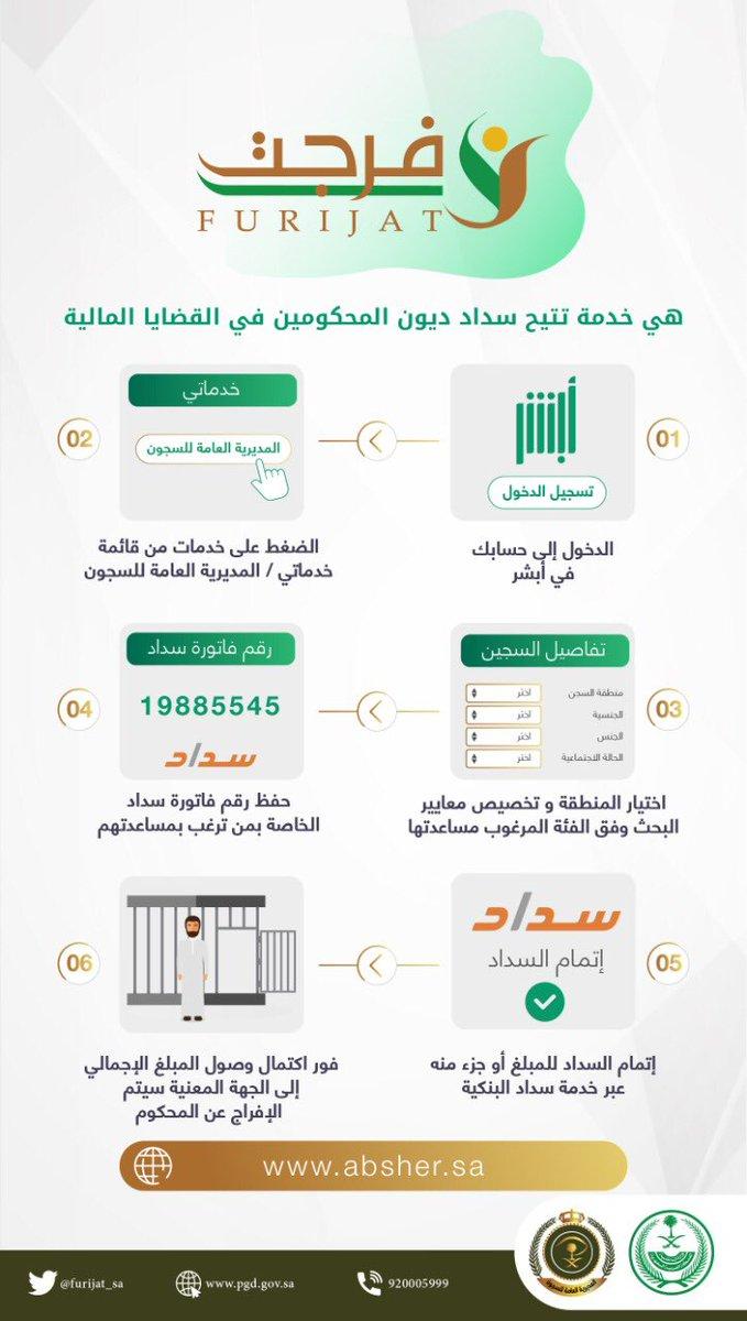 خدمة فرجت تحظى بالدعم بتوقيع اتفاقية تعاون بين السجون والبنك