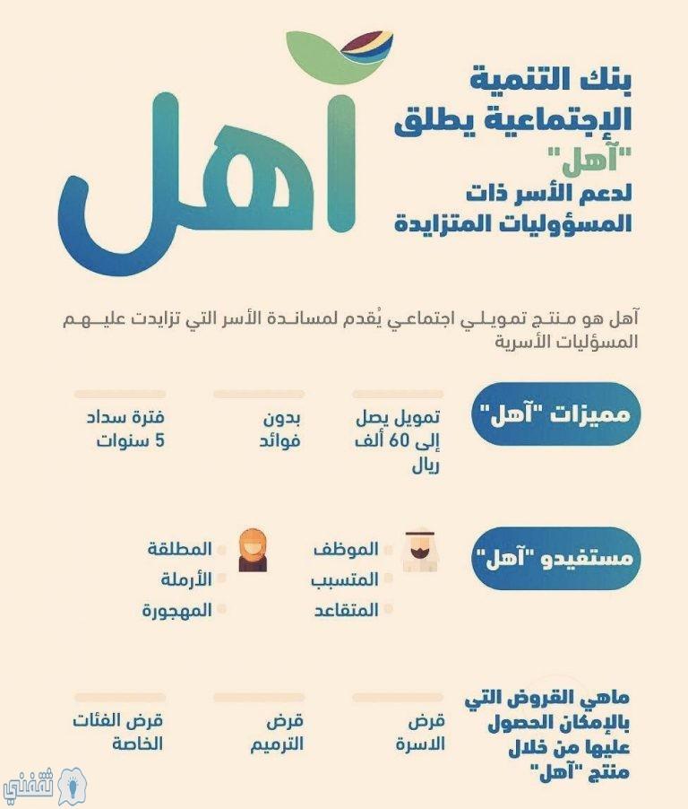 شروط قرض كنف للمطلقات والأرامل للحصول على 60 ألف ريال سعودي من بنك التسليف