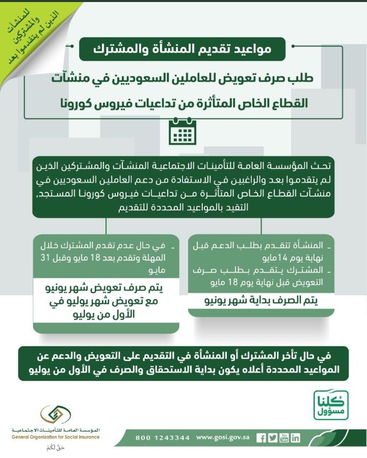 «المؤسسة العامة للتأمينات»: تزف بشري ساره بشأن صرف التعويضات للسعوديين