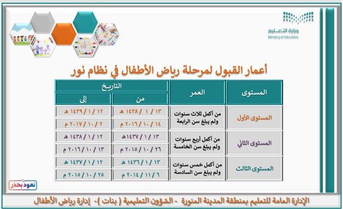 موعد تسجيل رياض الاطفال 1441