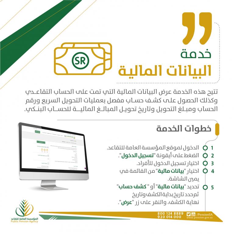 خدمة البيانات المالية