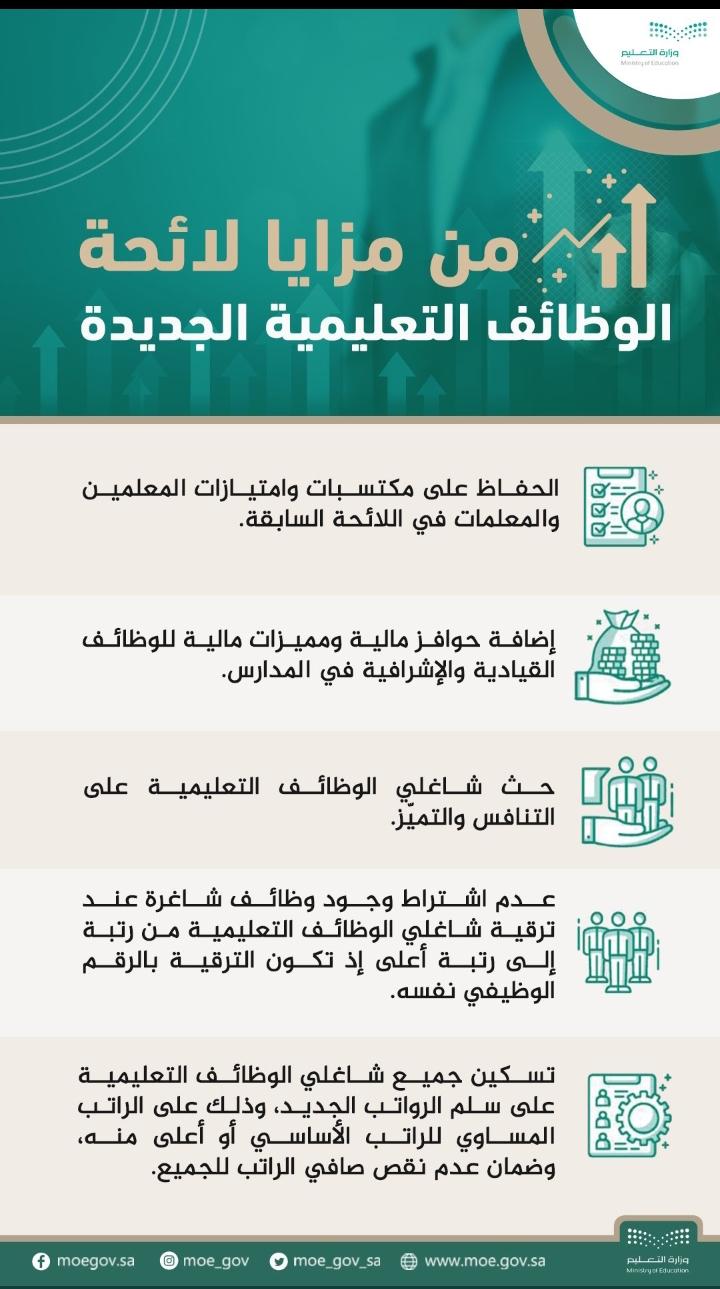 بشري سارة زيادة رواتب السعوديين في لائحة الوظائف التعليمية الجديدة ثقفني