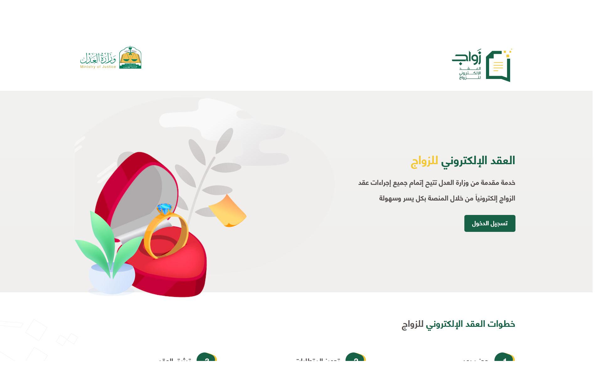 شروط زواج السعودية من أجنبية