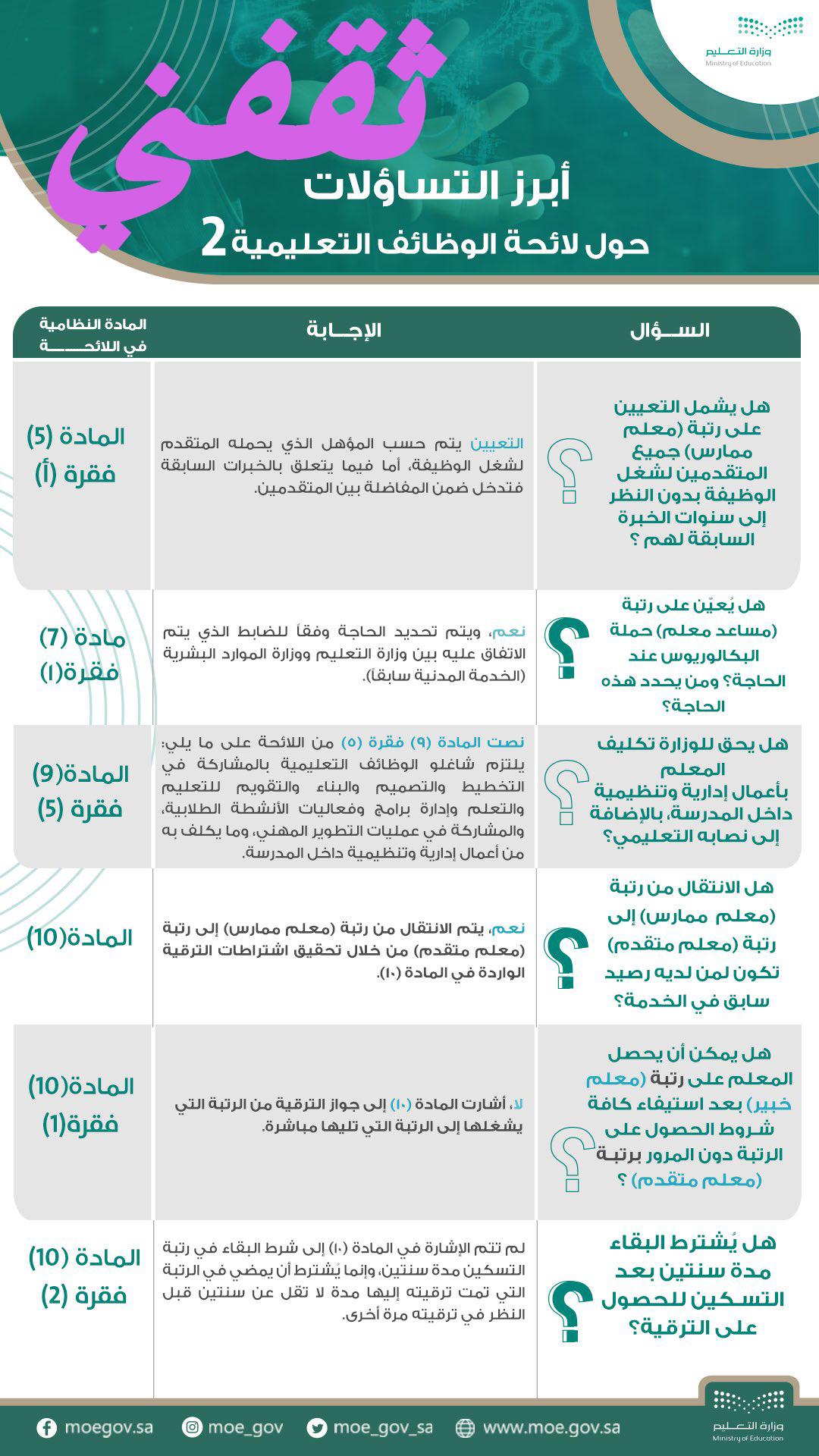 قرارات وزارة التعليم