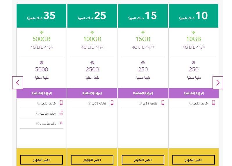 طريقة شراء صلاحية زين الكويت 2020 وكيفية تمديد صلاحية خط زين