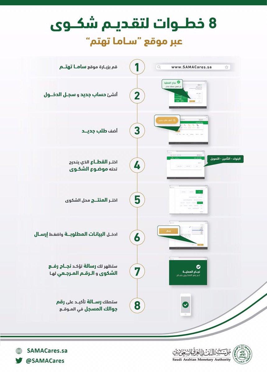 تطبيق ساما تهتم لخدمة وحماية عملاء القطاع المصرفي والمالي ثقفني