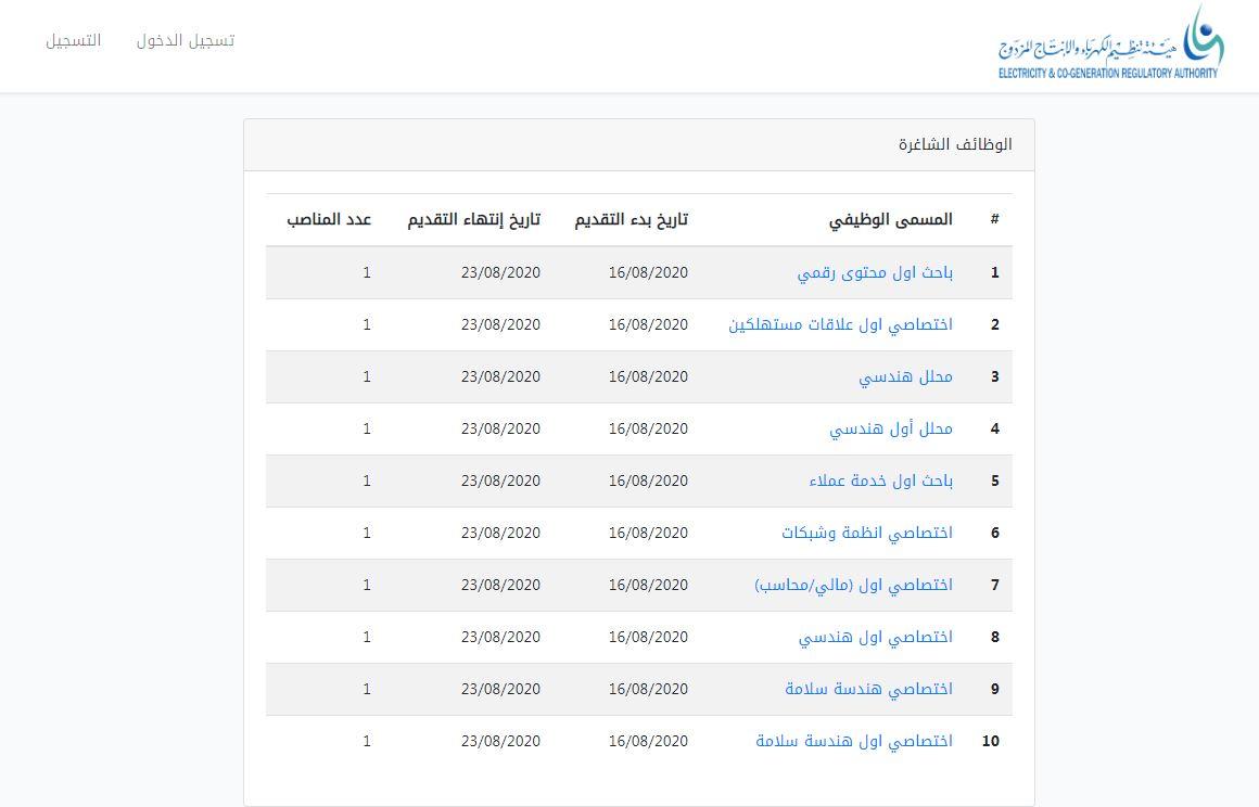 هيئة تنظيم الكهرباء السعودية