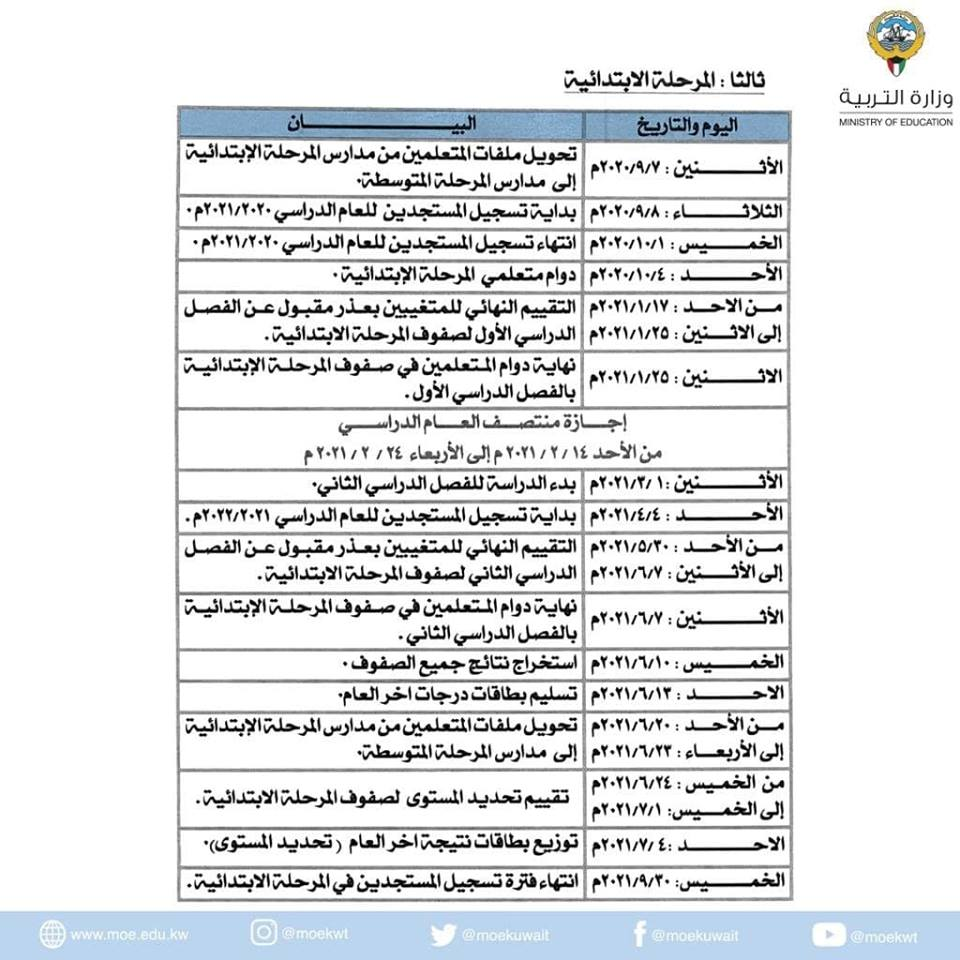 التقويم الدراسي لسنة 2020 2021 في الكويت روزنامة العام الدراسي 1441 1442 وزارة التربية الكويتية ثقفني