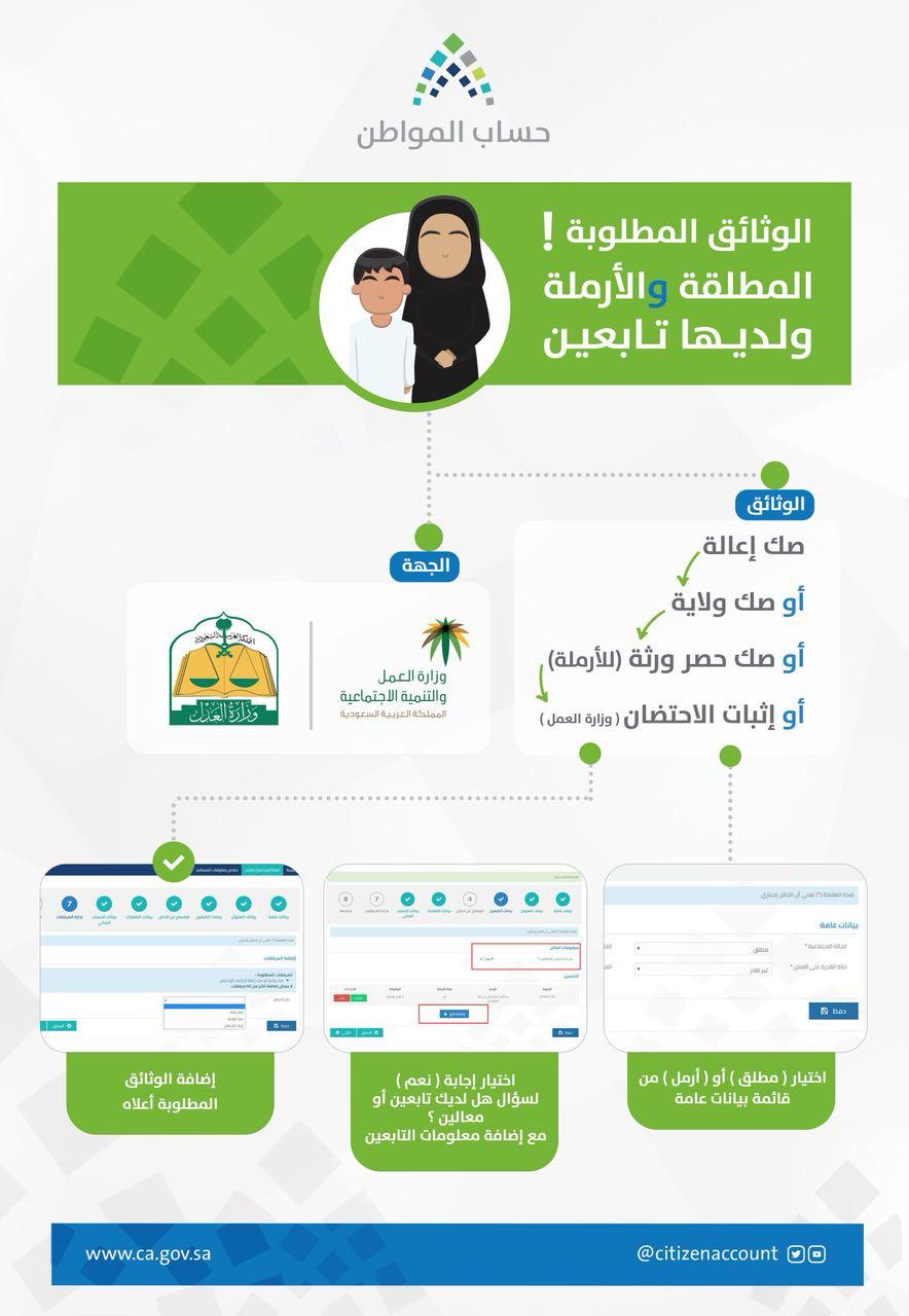 برنامج حساب المواطن موعد