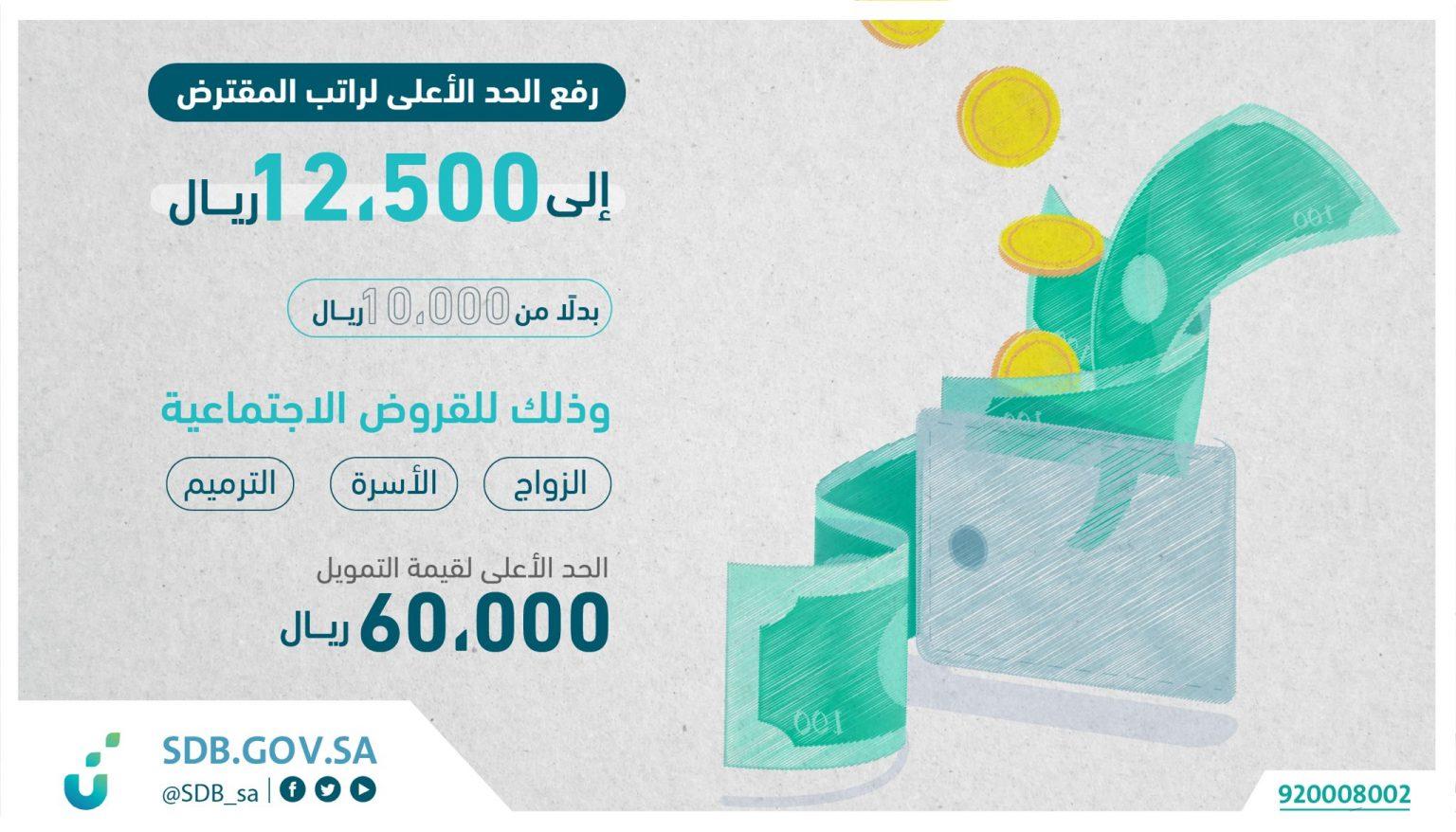 شروط قروض بنك التنمية الاجتماعية الجديدة 1442 للمواطنين ...
