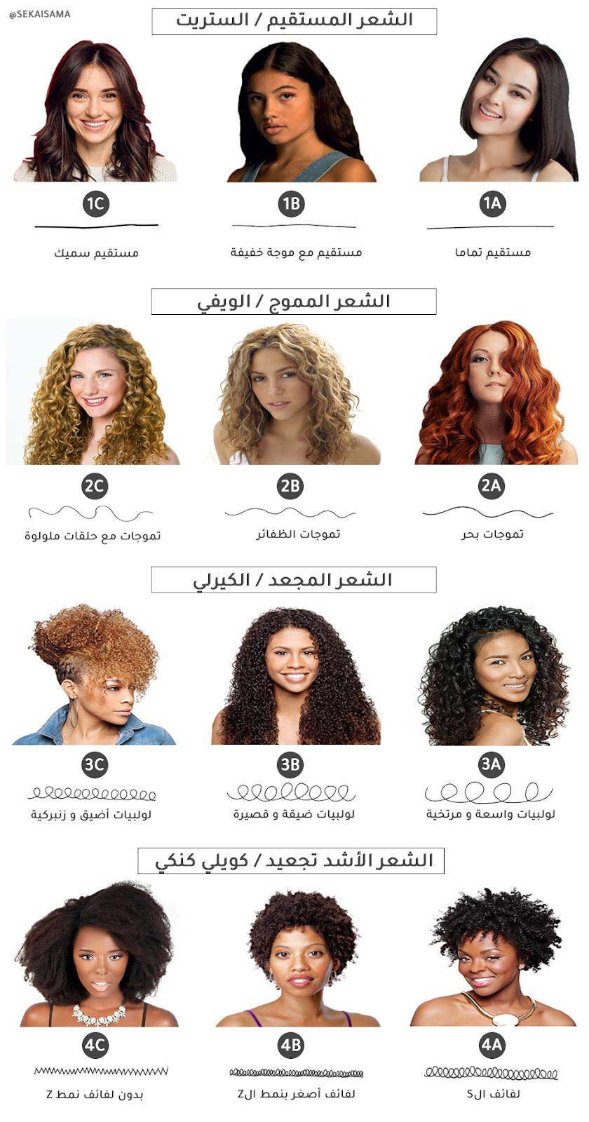 أنواع الشعر الكيرلي المختلفة أعرفي نوع شعرك وكيفية الاعتناء به بسهولة