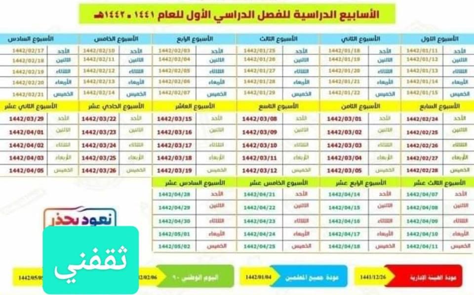 مواعيد جدول الحصص الدراسية الأسبوعية 1442 للمرحلة المتوسطة في السعودية التعليم عن بعد ثقفني