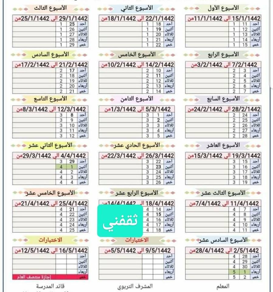 بعد التعديل مواعيد جدول الحصص الدراسي الأسبوعي لـ الثانوية مقررات 1442 في السعودية التعليم عن بعد ثقفني