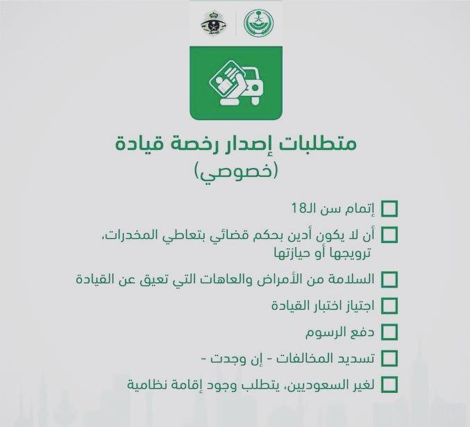 رسوم تجديد رخصة القيادة المنتهية في المملكة ثقفني