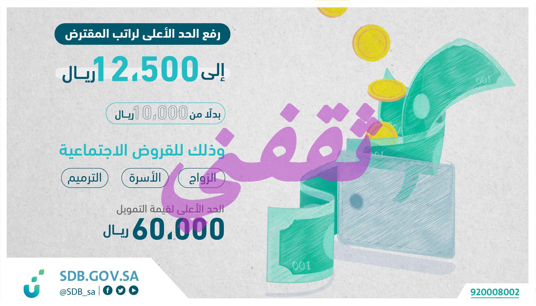 شروط قرض الضمان الاجتماعي في السعودية 1442 وتعديل حد الراتب للمقترض ثقفني