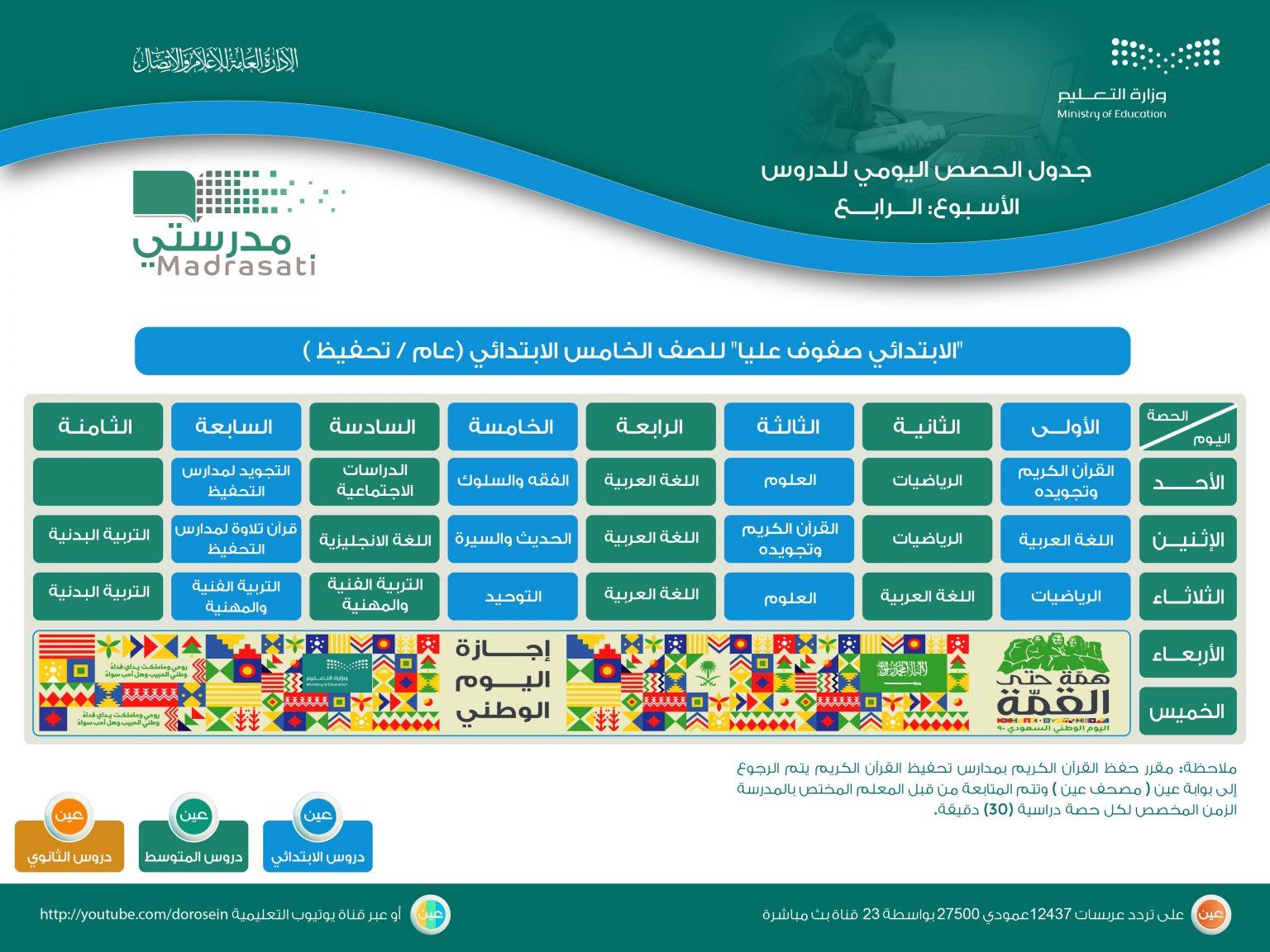 قناة عين التعليمية جدول دروس الأسبوع الرابع لطلاب المملكة ...
