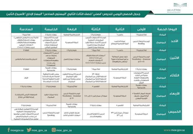 جدول حصص قناة عين التعليمية