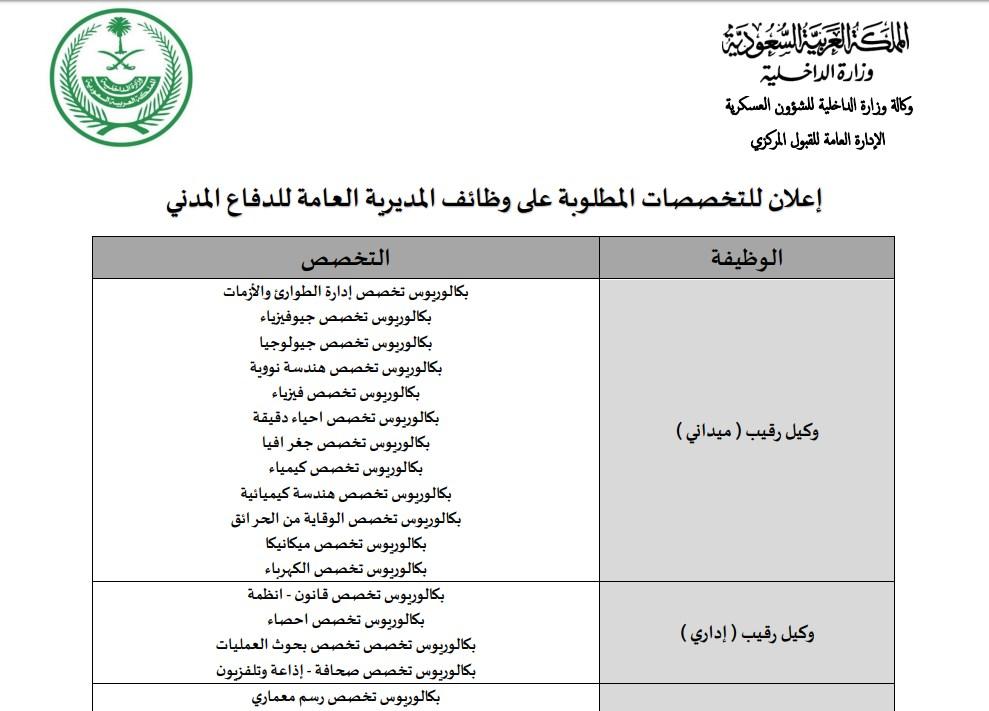 تقديم الدفاع المدني 1442 رابط منصة ابشر توظيف وظائف عسكرية للرجال