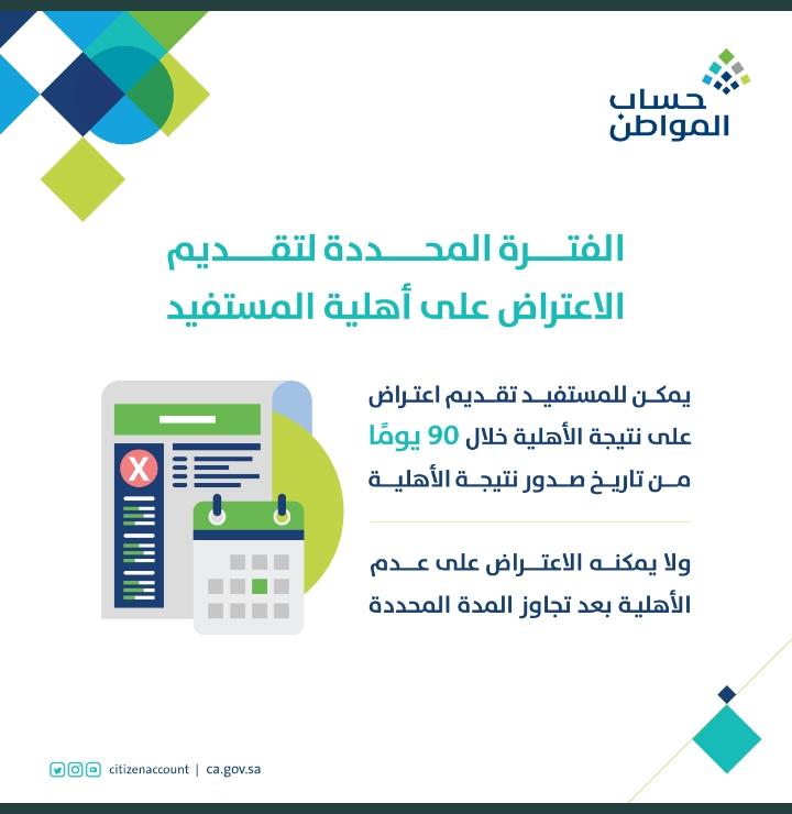 موعد إيداع حساب المواطن 36 نوفمبر 2020 خطوات تسجيل فى الدفعة الجديدة