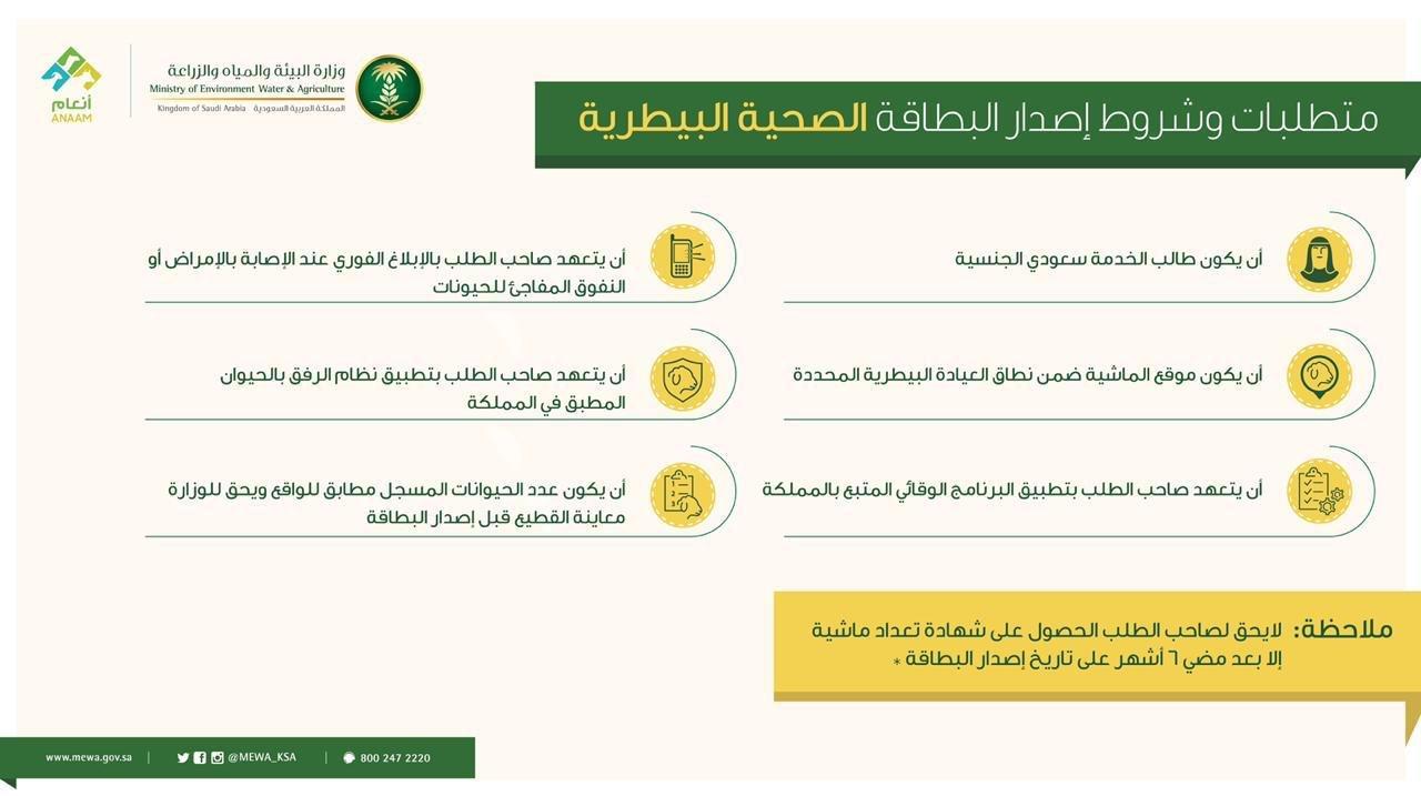 تسجيل دعم مربي المواشي السعودية للحصول على الدعم لتربية الماشية عبر وزارة البيئة والزراعة