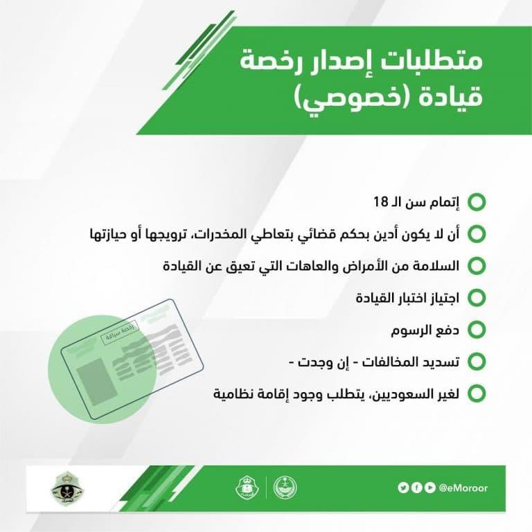 شروط استخراج رخصة قيادة خاصة 1442 إدارة المرور السعودي ثقفني