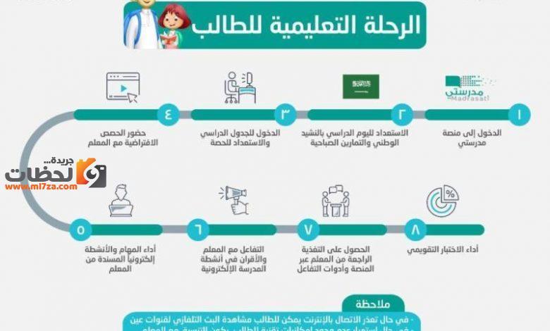 منصة مدرستي ومعها حزمة من تطبيقات الأوفيس 365 تقدمها وزارة التربية والتعليم