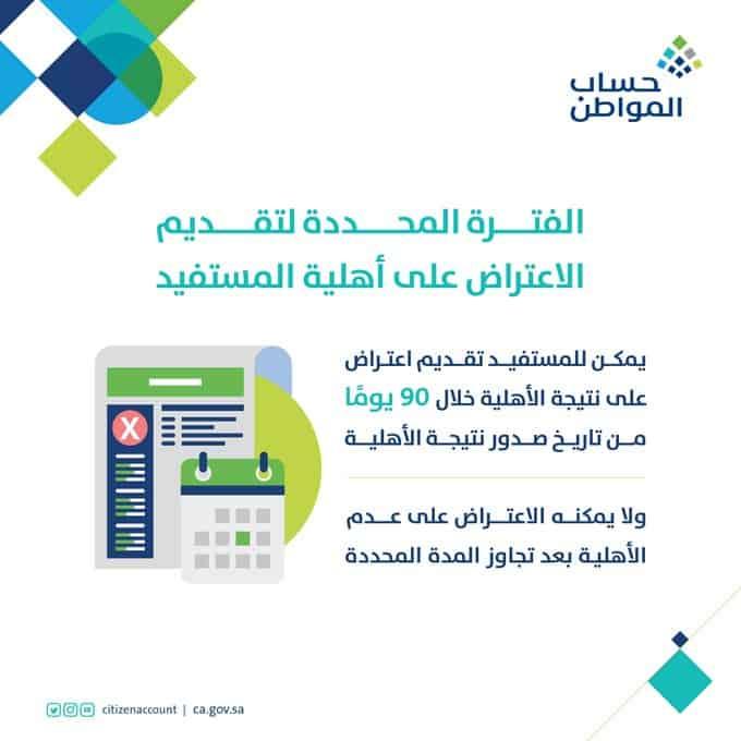 تقديم اعتراض على نتيجة الأهلية في برنامج حساب المواطن