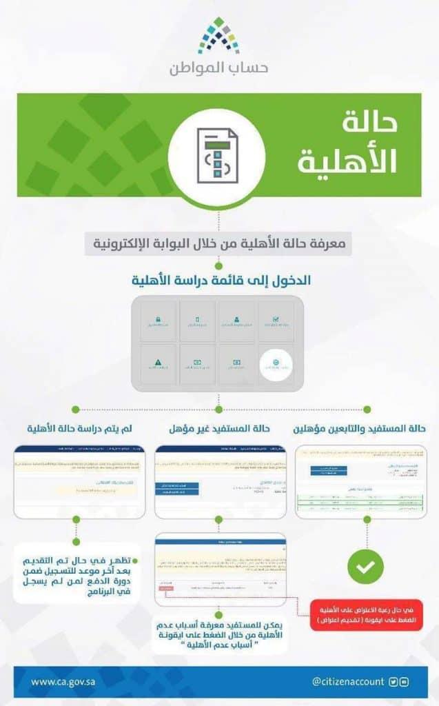 رقم شكاوى حساب المواطن المجاني للتواصل مع خدمة العملاء ...