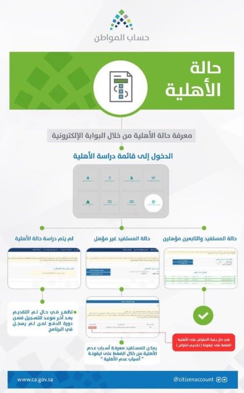 الاستعلام عن حالة الأهلية في حساب المواطن