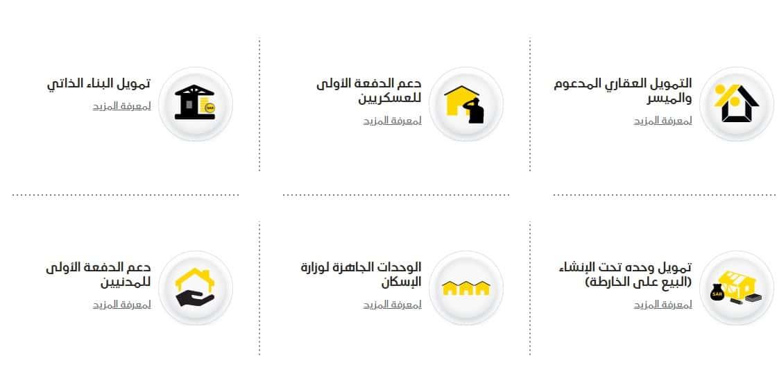 شروط شراء بيت عن طريق البنك العقاري 1442 خدمات البنك السعودي للاستثمار